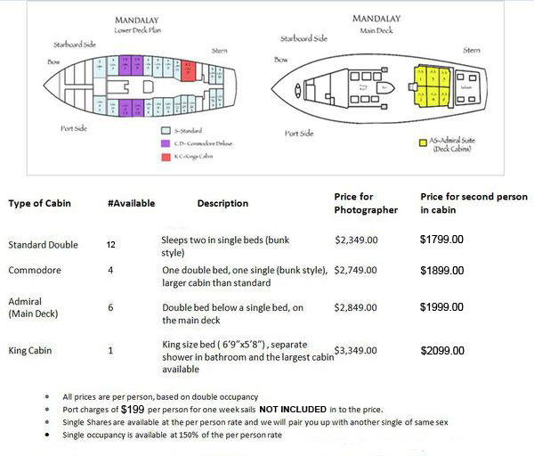 Cabins_prices