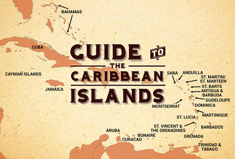 Caribbean Leeward Islands - Overview